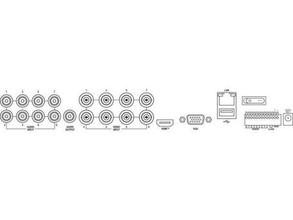 AXR-108 - HYBRID: 8-kanałowy rejestrator cyfrowy
