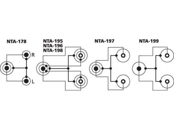 NTA-198 - Przejściówki